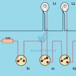 godown wiring circuit diagram and working rh mechatrofice com godown wiring theory wikipedia ppt godown wiring theory wikipedia