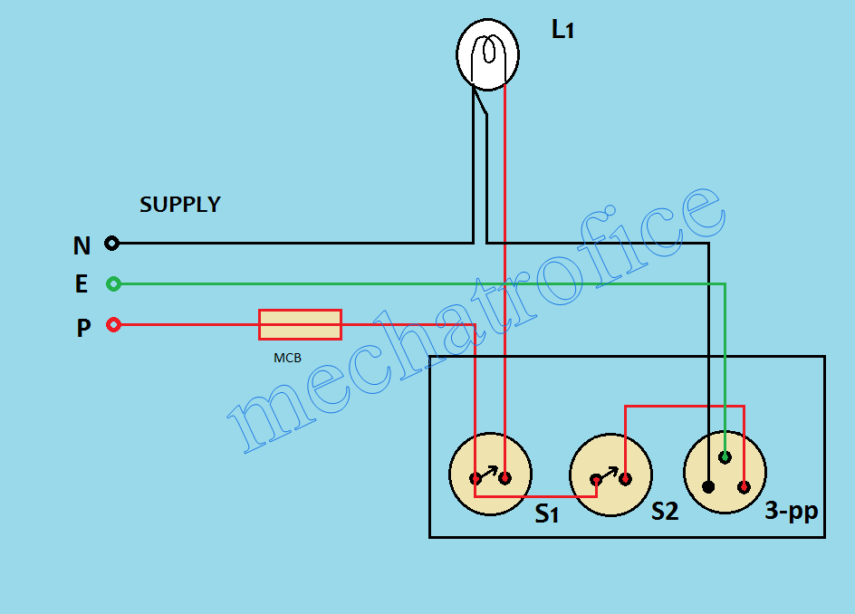 Wiring of one lamp controlled by one switch and independent plug how to wire a switch box