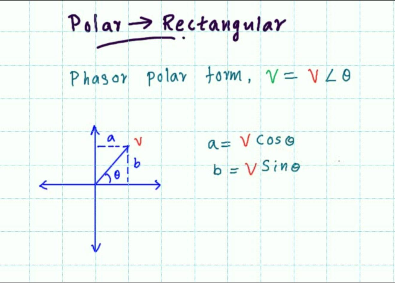 Rectangular To Polar Form  U0026 Polar To Rectangular Form