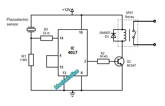 Fine Simple Push On Switch Wiring Diagram Wiring Diagram Data Schema Wiring 101 Cominwise Assnl