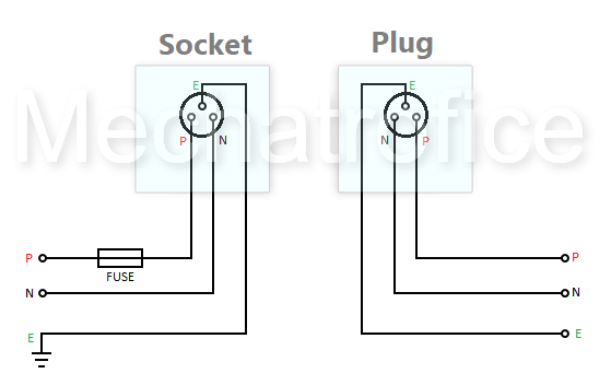 How To Wire A Switch Box Electrical Switch Board Connection